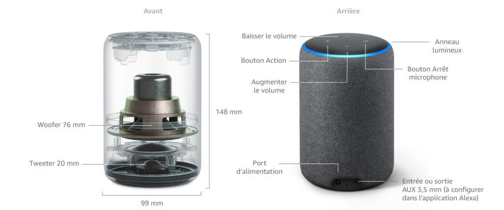 Fiche et caractéristiques techniques Amazon Echo 3