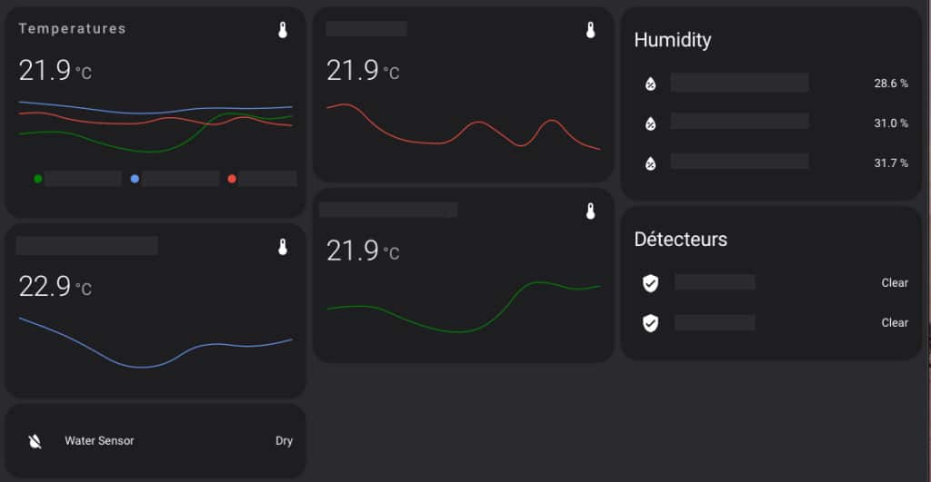 personnalisation dashboard home-assistant