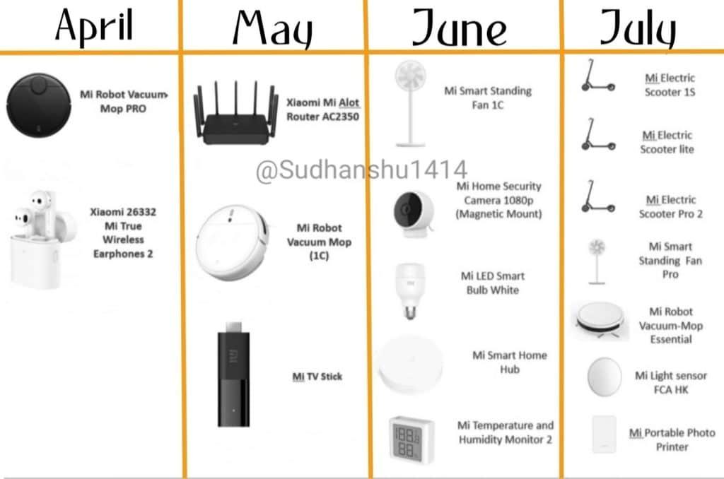 Sortie des produits Xiaomi : Mi TV Stick