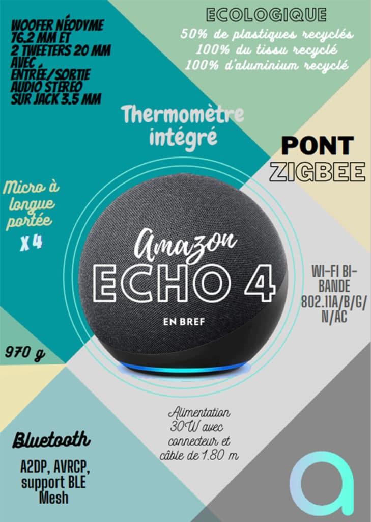 Amazon Echo 4 : les caractéristiques et spécifications techniques