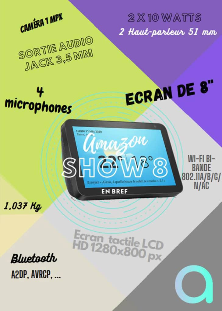 Echo Show 8 : les caractéristiques et spécifications techniques