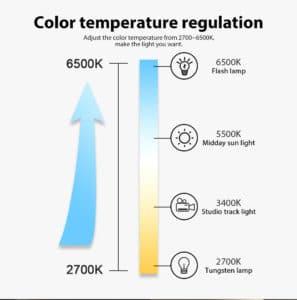 Les températures de couleur LED