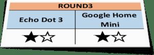 Echo Dot 3 vs Google Home Mini