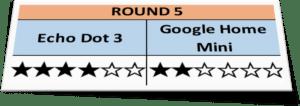Qualité du son : comparatif Echo Dot 3 / Google Home Mini