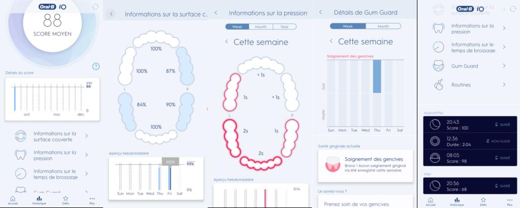 Les données de brossage de l'application Oral-B