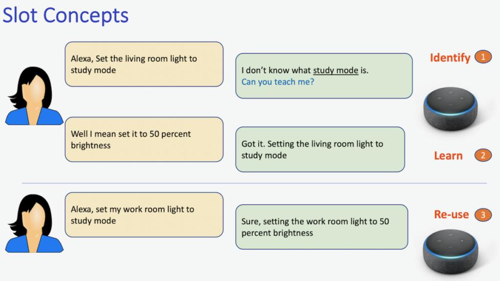 Alexa : un mode d'apprentissage par l'utilisateur