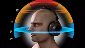 Audio 3D : explications, technique