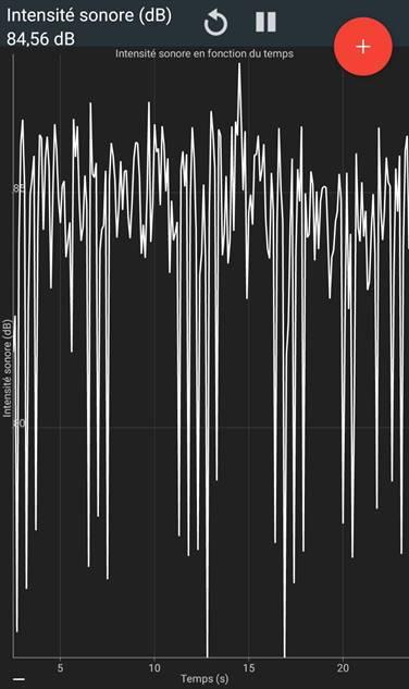relevé sonométrique du volume de l'enceinte Bluetooth Tronsmart Force 2