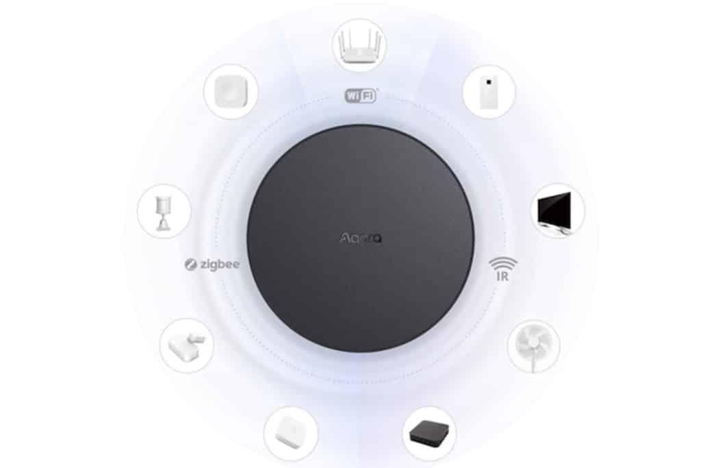 Les appareils compatibles avec le hub Aqara M2